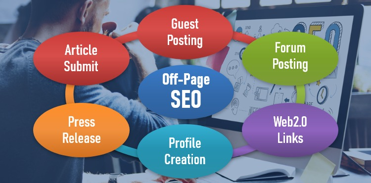 14 Commonly Used Terminologies Used in Off Page SEO Optimization