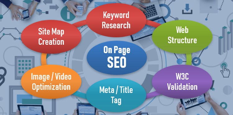13 Commonly Used Terminologies used in On Page SEO Optimization
