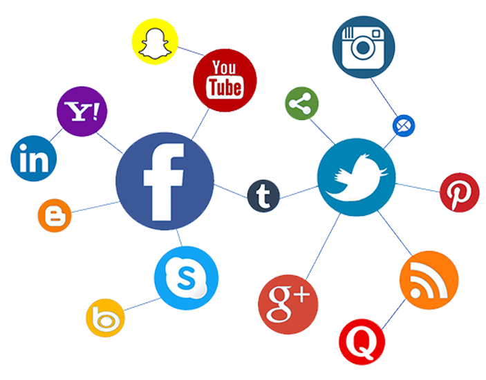 Why Social Media Marketing Is Essential For Business