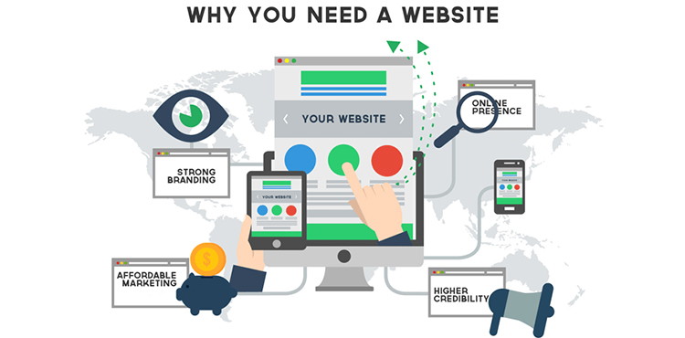 8 Reasons Why Needed a Website for Small Businesses