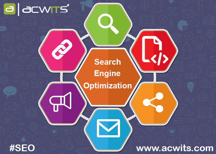 Why one should start Search Engine Optimization for their website
