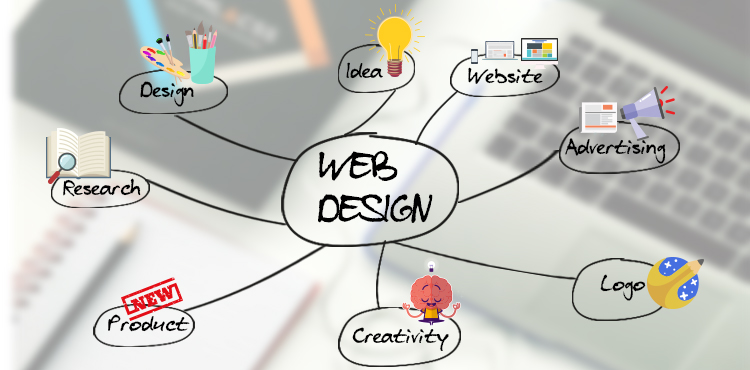 Why Opt a Website for your Business